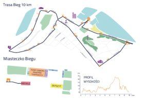 Badania satysfakcji biegaczy